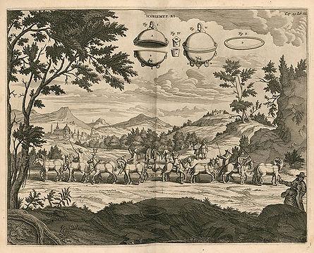 Esfera de Magdeburgo-De Gaspar Schott -