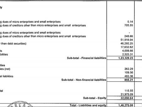 Bajaj Finance : Balance Sheet Analysis & Curious Case of Receivables