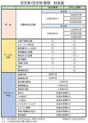 空き家管理表1.jpg