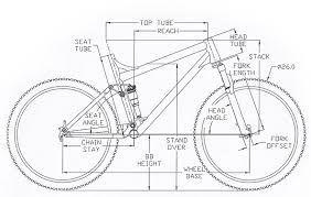 New Bike Check Online