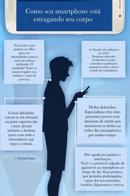 ESTUDO ASSOCIA USO DE SMARTPHONES À DANOS NA COLUNA/ STUDY LINKS SMARTPHONE USE TO SPINE DAMAGE