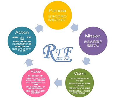 RTF方向性.jpg