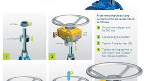 Ứng Dụng Khóa Liên Động Trong Vận Hành Dầu Khí (Mechanical Interlock)