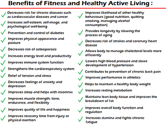 #1 The Benefits of Healthy Active Living (Coming Soon)