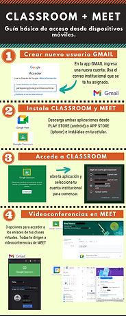 Afiche Classroom+Meet - Guía básica.jpg