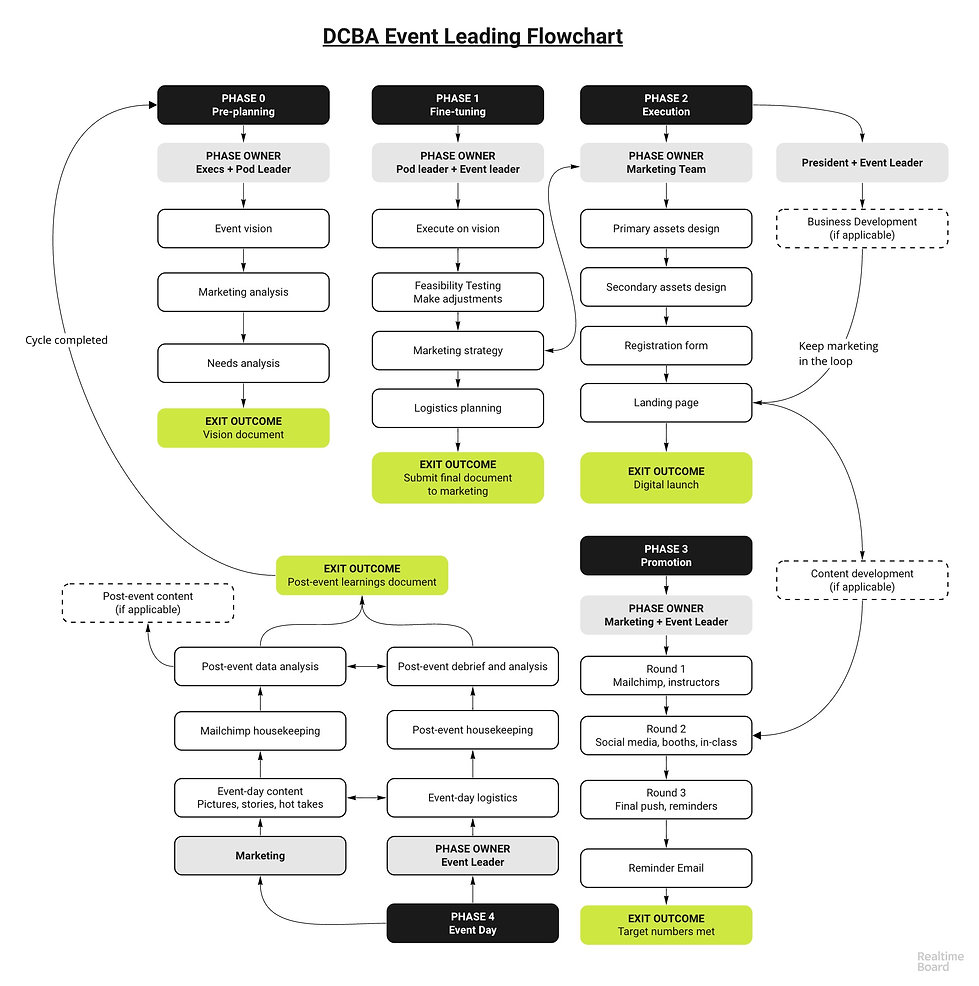DCBA Marketing3.jpg
