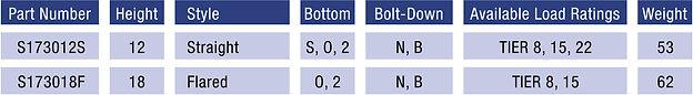 Boxes Chart 17x30.jpg