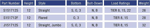 Boxes Chart 15x17.jpg