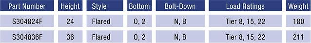 Enclosures Chart 30x48.jpg