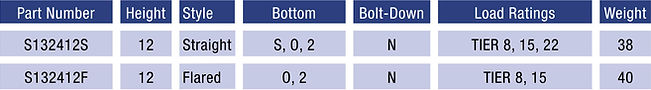 Boxes Chart 13x24.jpg