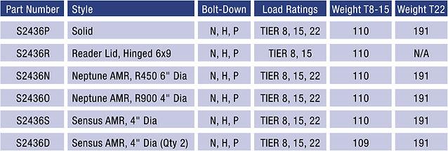 Lids Chart 24x36.jpg