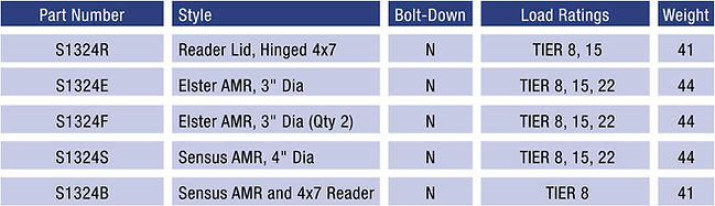 Lids Chart 13x24.jpg