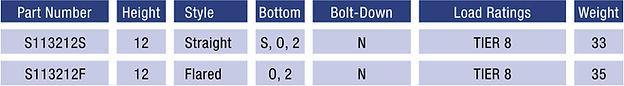 Boxes Chart 11x32.jpg