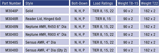 Lids Chart 30x48.jpg