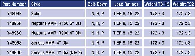 Lids Chart 48x96.jpg