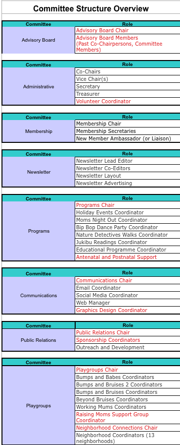 committee_structure.png