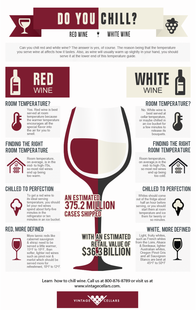 Credit Vintage Cellars - infographic for storing and serving wines