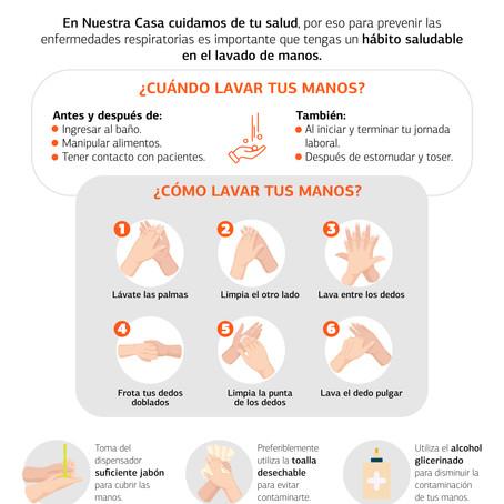 Información preventiva sobre el correcto Lavado de Manos