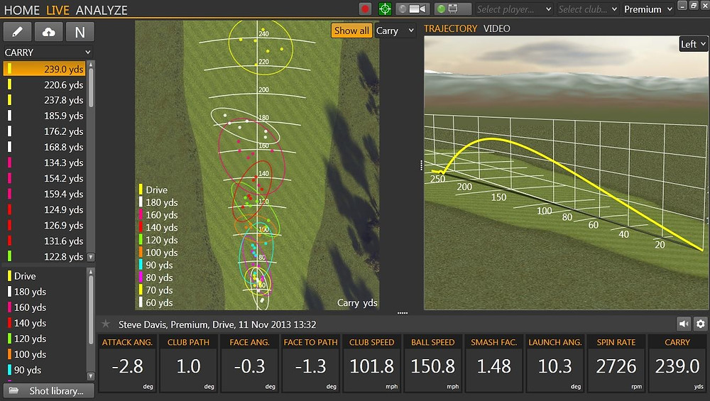Trackman Numbers in my Golf Lesson