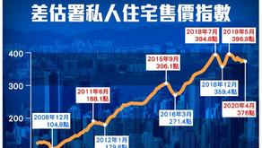 香港人賣樓去移民?