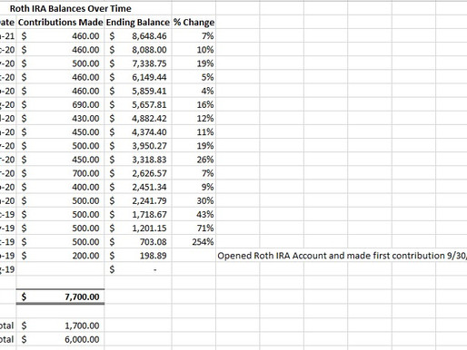 Roth IRA Update # 3 - Steady Growth - January 2021