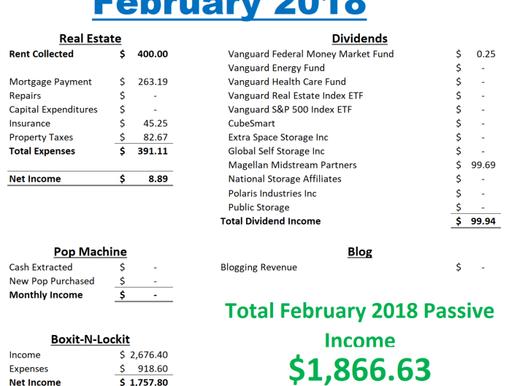 February 2018 Income Report
