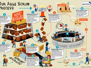 Scrum для одного: как применить платформу Scrum к личным проектам