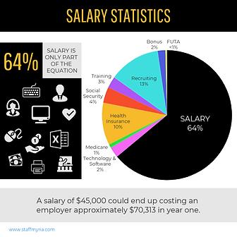 Salary Chart.png