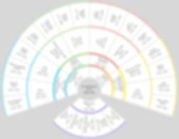 D Hunt 6 Gen Fan Chart.jpg
