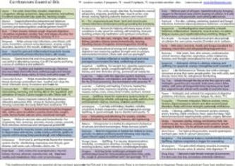 Earthsonnets reference chart