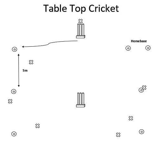 table top Cricket.JPG