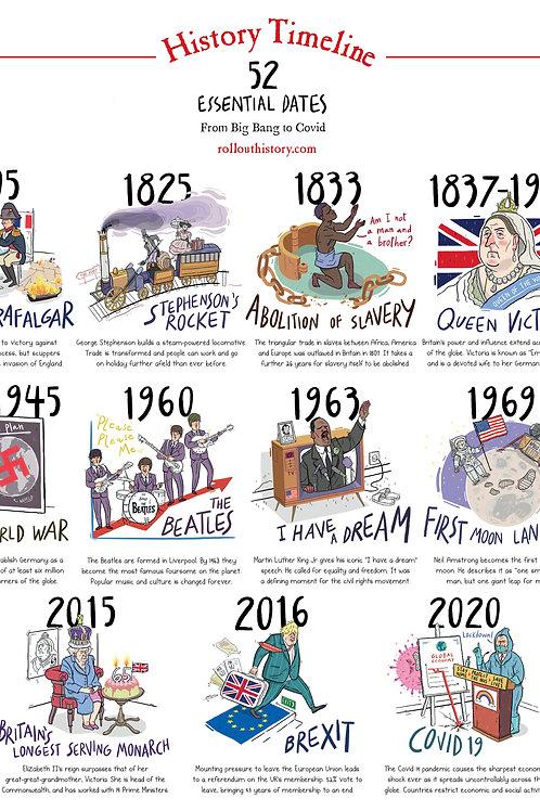 History Timeline A1 Print