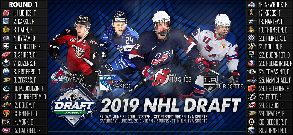 2019 NHL Draft Poster.jpg