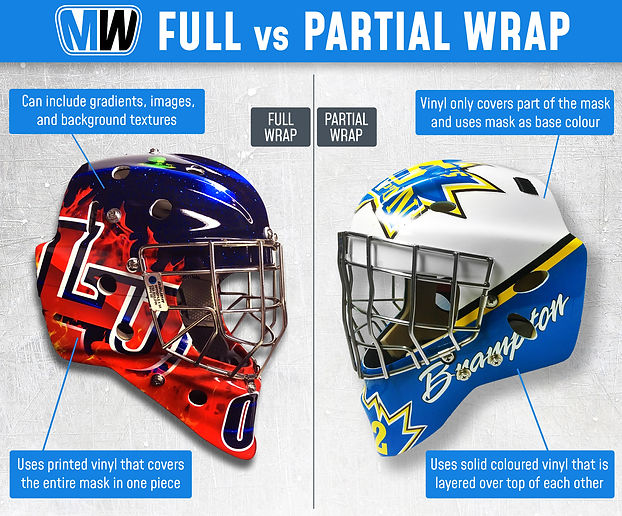 Custom Hockey Goalie Mask Designs - Full Vinyl Wrap vs Partial Wrap - Mississauga, Ontario, Canada