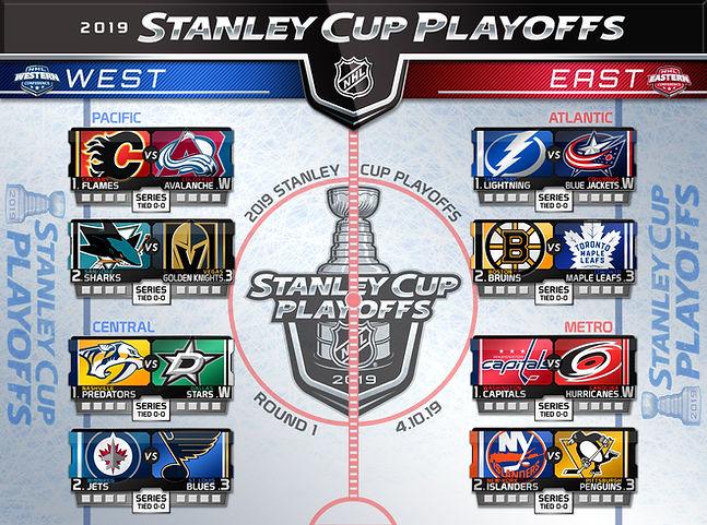 NHL 2019 Stanley Cup Playoffs Poster - Round 1