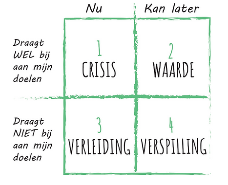 prioriteiten matrix.png