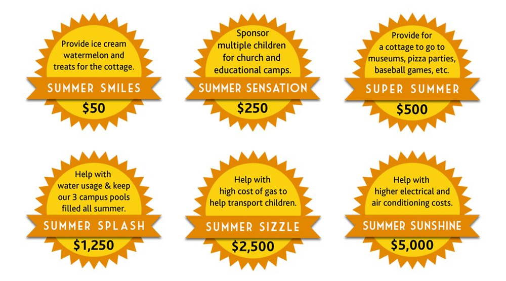 Summer sponsorship levels
