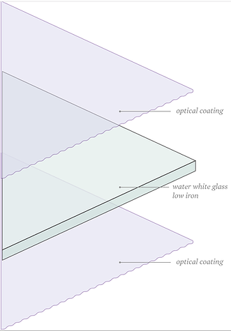 UltraVue®_UV70_Glass_Structure.png