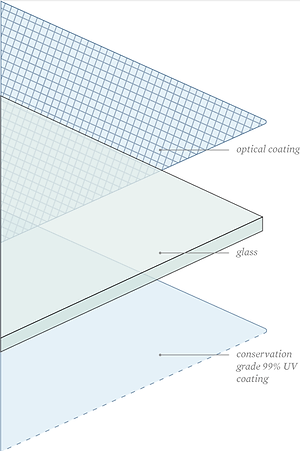 Conservation_Reflection_Control®_Glass_S