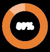porcentaje VIVA-04.png
