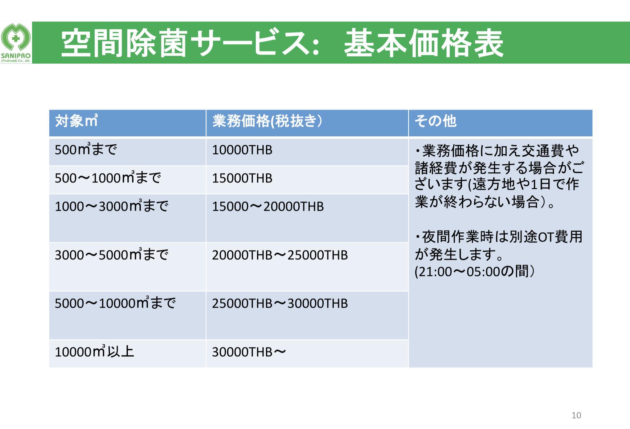 基本価格表