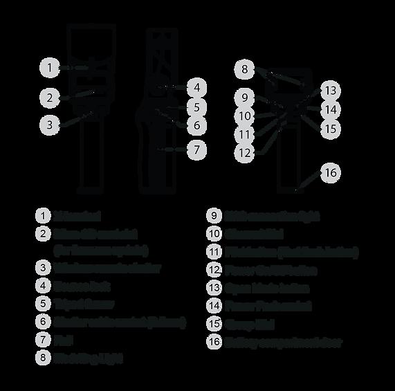MG10 Components