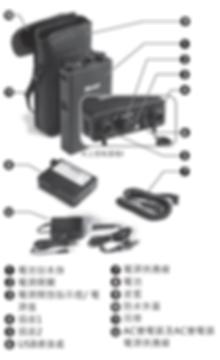 PS 8 Nomenclature CN.png