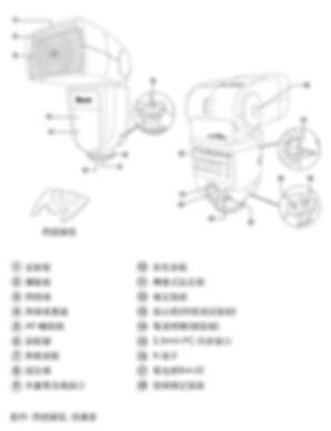 Di700A Nomenclature CN.png