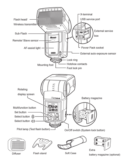 MG8000 Components_2x.png