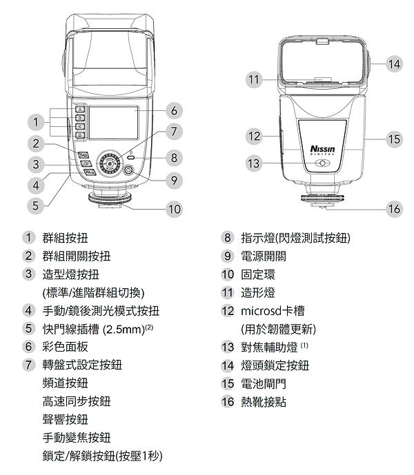 MG80 Pro Nomenclature CN.png