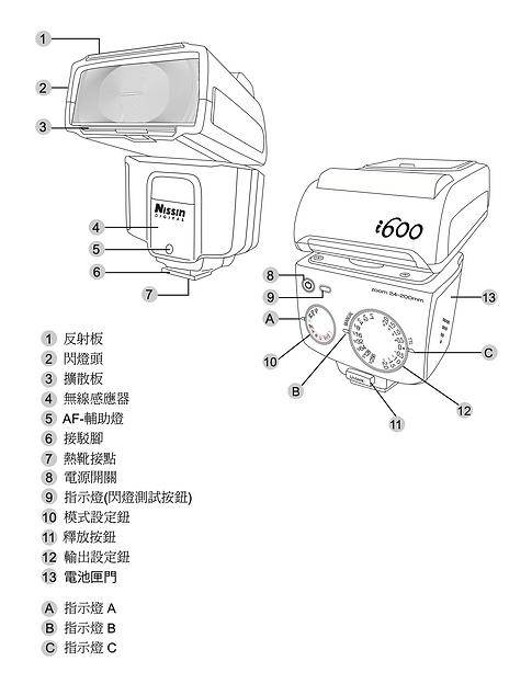 i600-Nomenclature-chinese