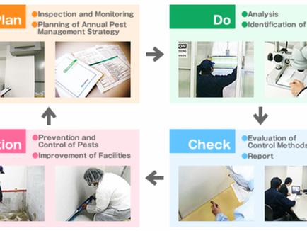 【タイ】昆虫の調査・分析・管理で徹底的に予防&駆除! กำจัดควบคุมแมลงอย่างมีประสิทธิภาพ !
