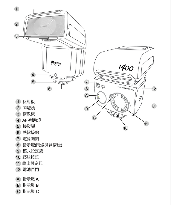 i400-components-chinese
