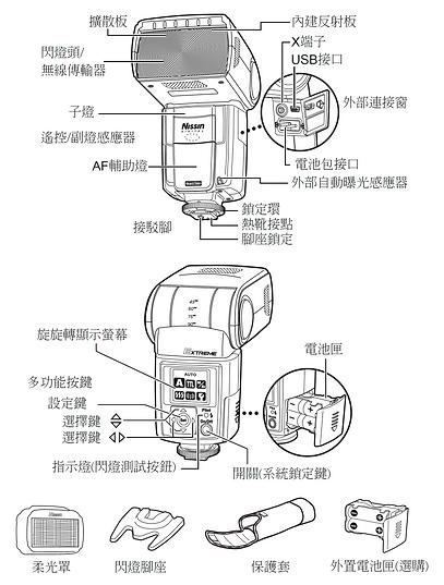 MG8000 Nomenclature CN.png